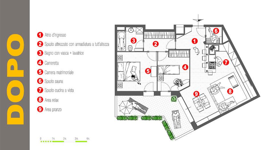 Come ristrutturare casa con l 39 architetto on line for Architetto on line