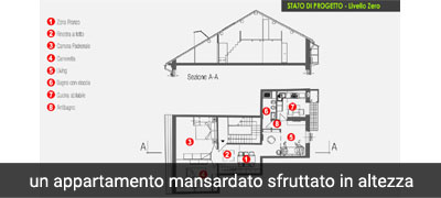Internieprogetti architetto online arredare casa for Progettare un appartamento